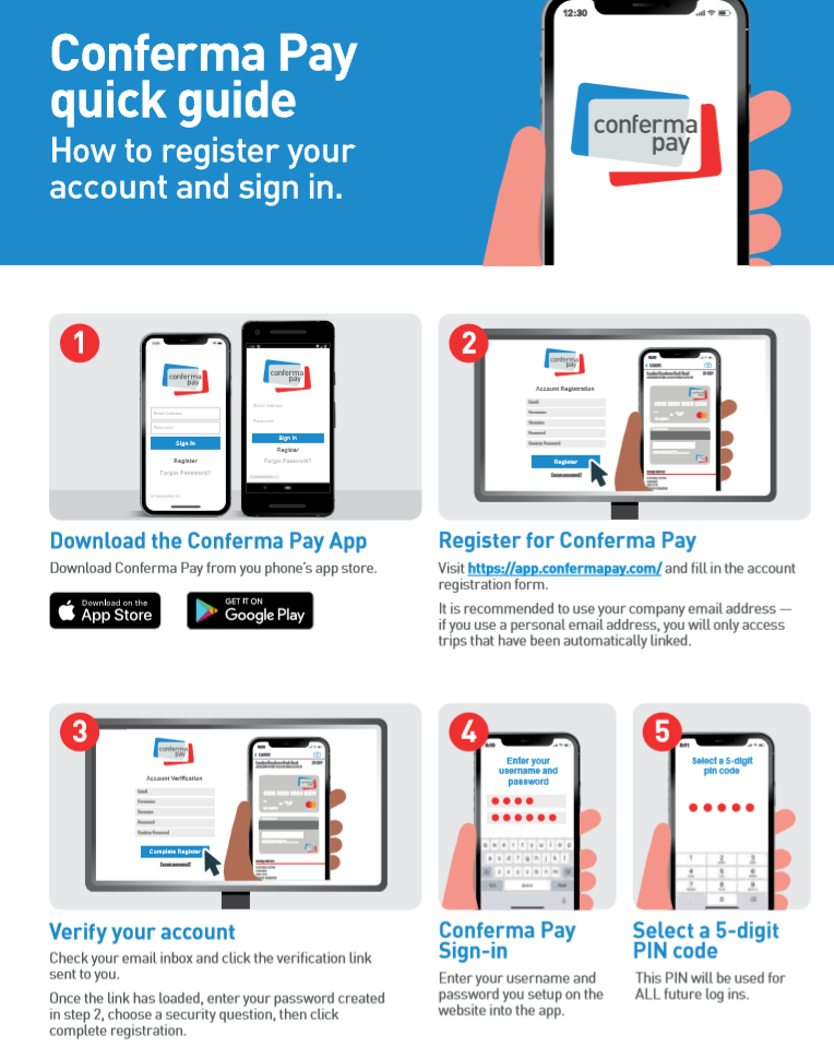 Conferma Pay Quick Guide - How to register your account and